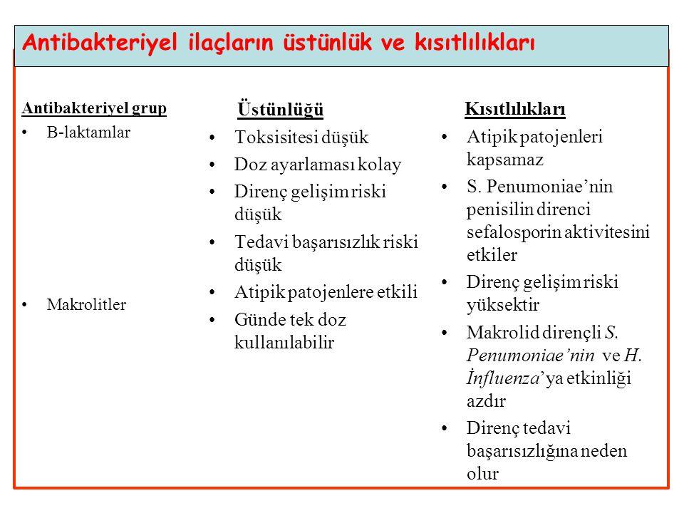 Antibakteriyel ilaçların üstünlük ve kısıtlılıkları