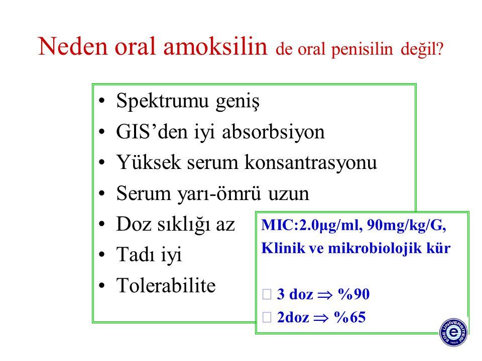 Neden oral amoksilin de oral penisilin değil