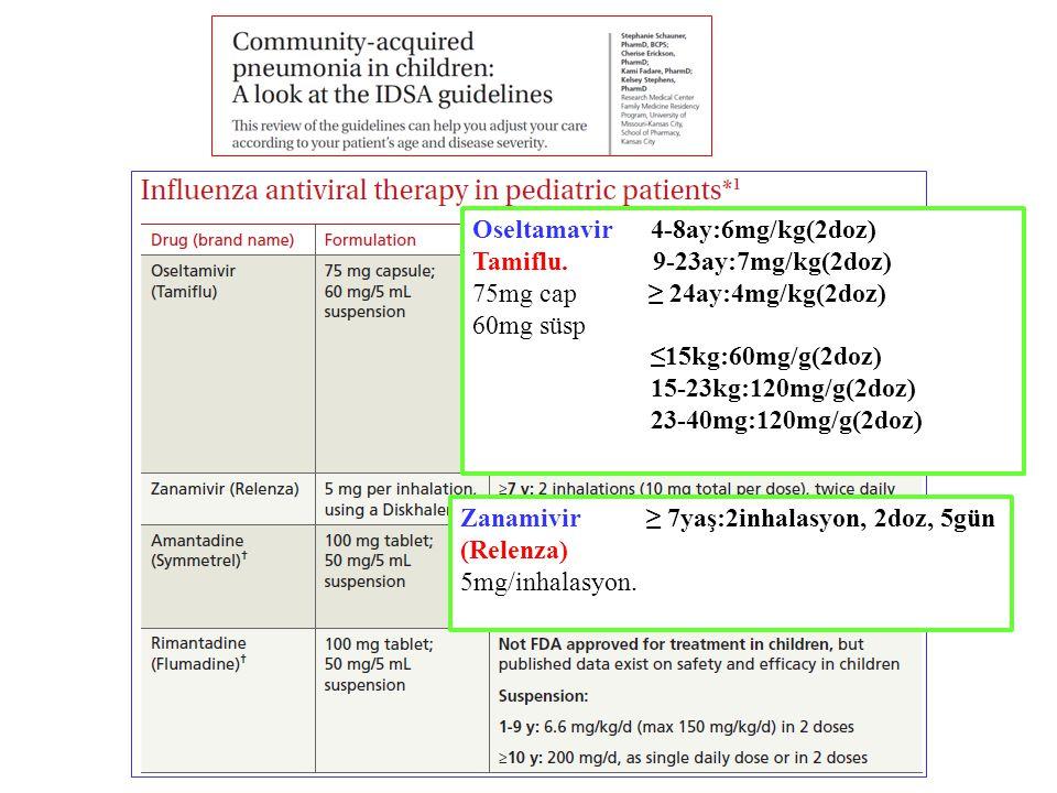 Oseltamavir 4-8ay:6mg/kg(2doz)