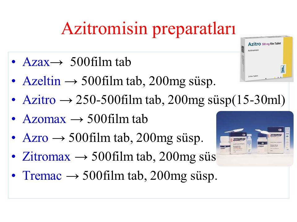 Azitromisin preparatları