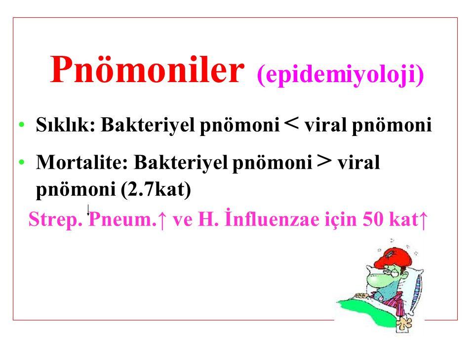 Pnömoniler (epidemiyoloji)