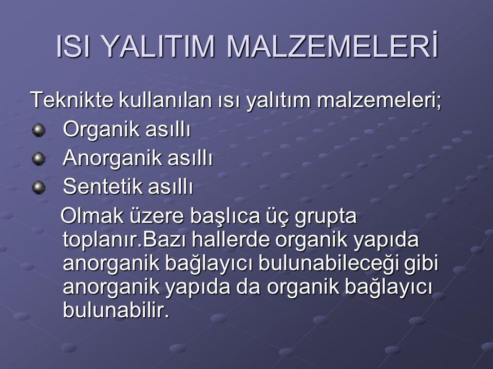 ISI YALITIM MALZEMELERİ