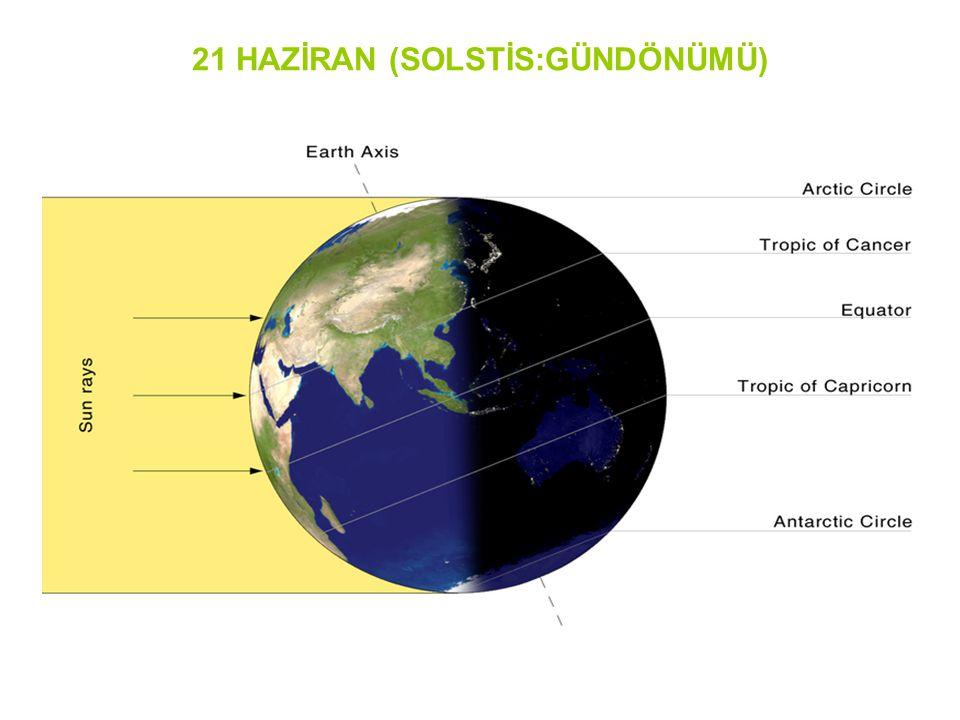 21 HAZİRAN (SOLSTİS:GÜNDÖNÜMÜ)