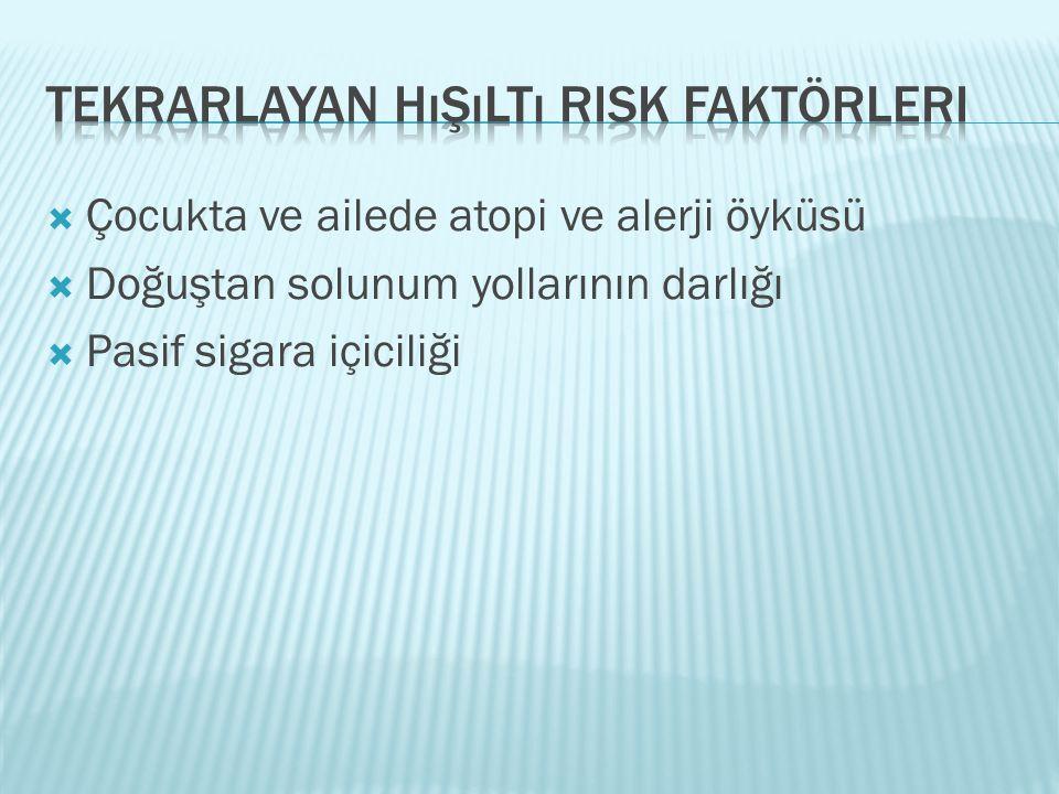 Tekrarlayan hışıltı risk faktörleri