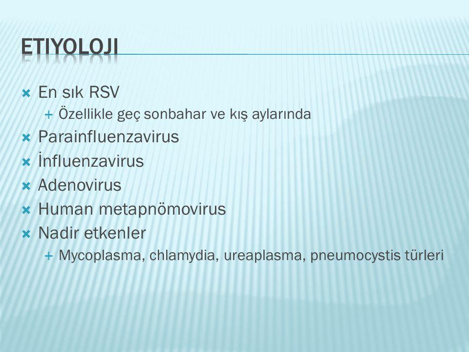 Etiyoloji En sık RSV Parainfluenzavirus İnfluenzavirus Adenovirus