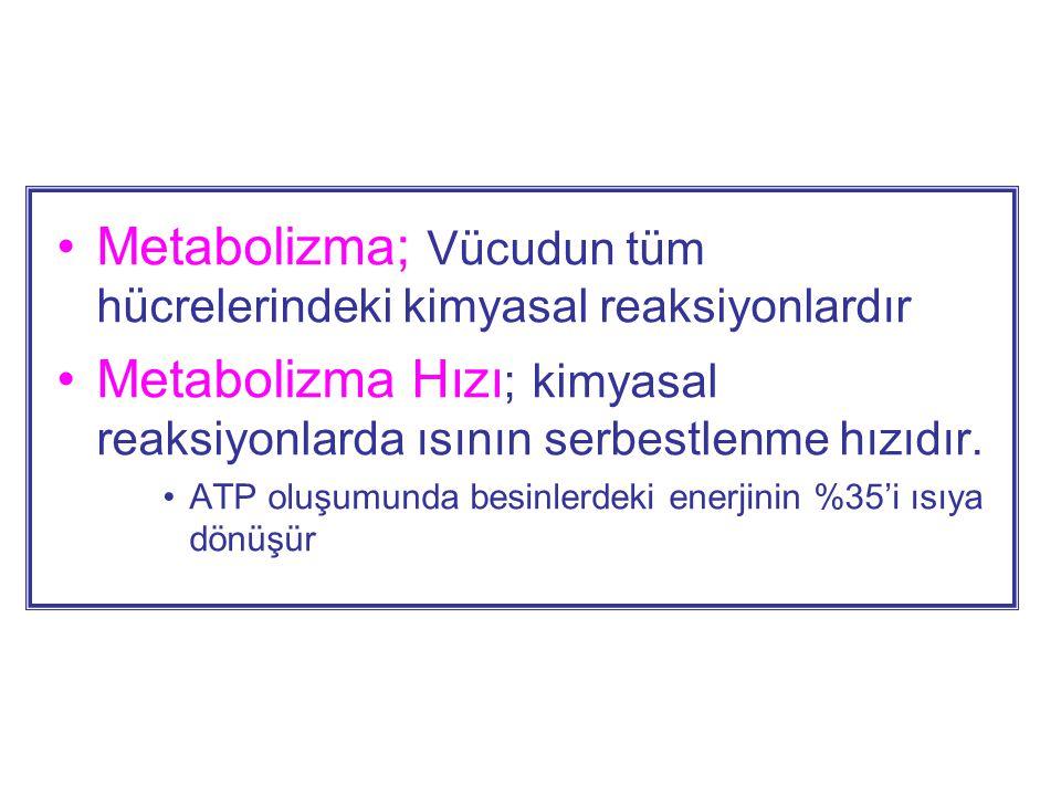 Metabolizma; Vücudun tüm hücrelerindeki kimyasal reaksiyonlardır