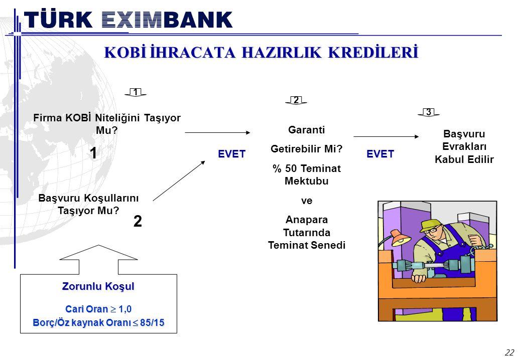 KOBİ TANIMI 1 ila 250 arasında işçi istihdam ettiğini SSK kayıtları ile belgeleyen (SSK son 1 aylık bildirge ile),