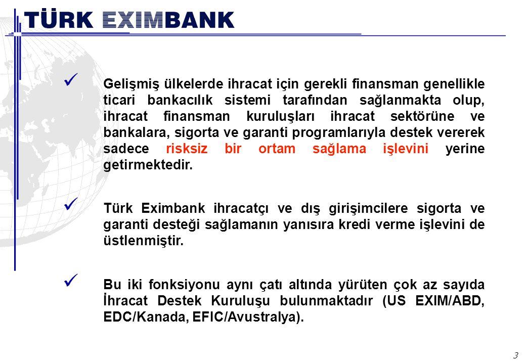 Türk Eximbank ın temel amacı; ihracatın geliştirilmesi,
