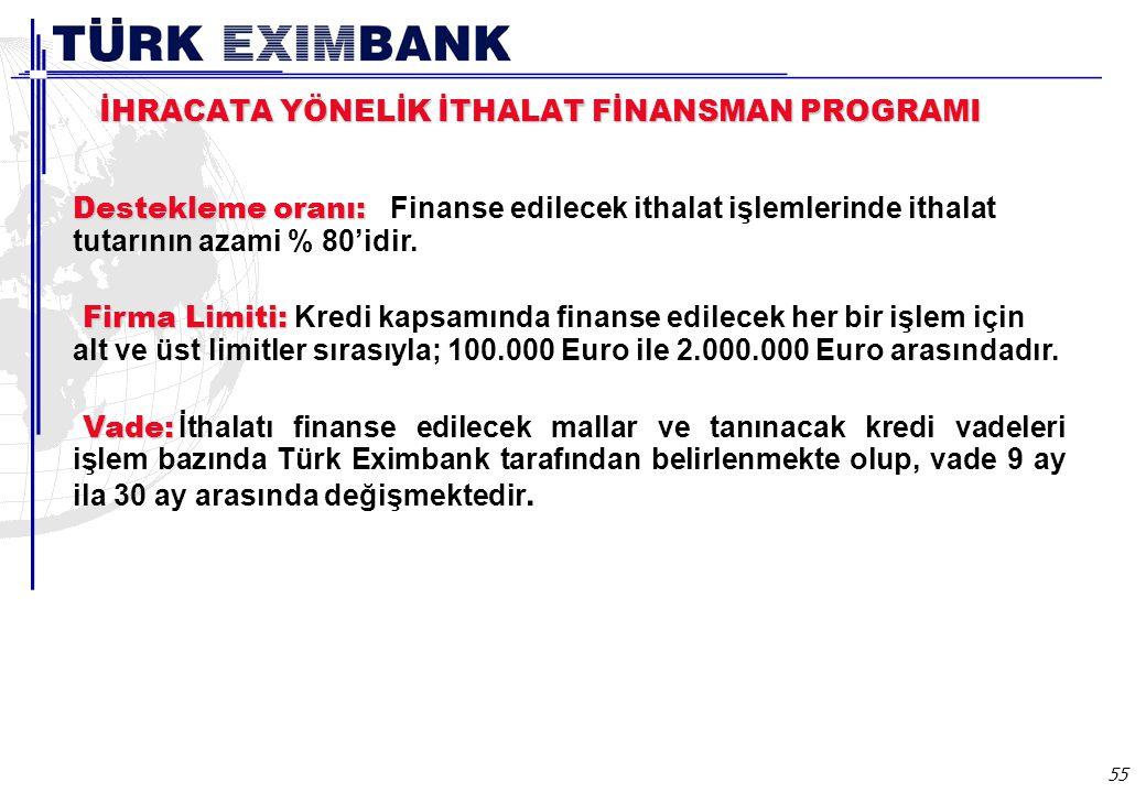 Ülke Kredi/Garanti Programları