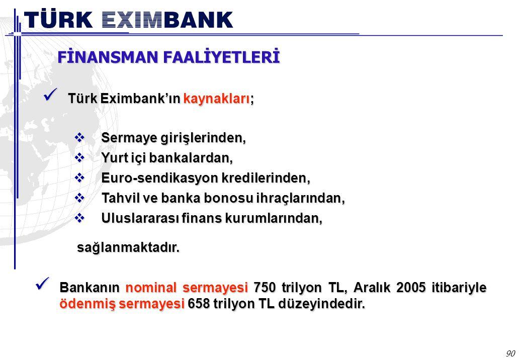 MALİ YAPI Türk Eximbank'ın 31 Aralık 2005 itibariyle,