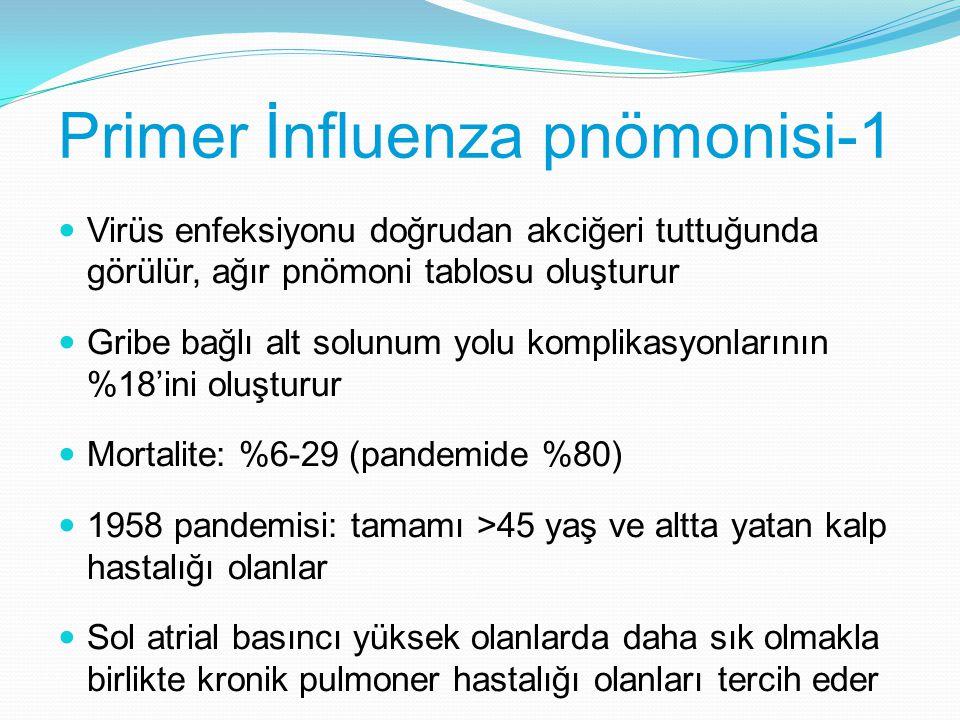 Primer İnfluenza pnömonisi-1