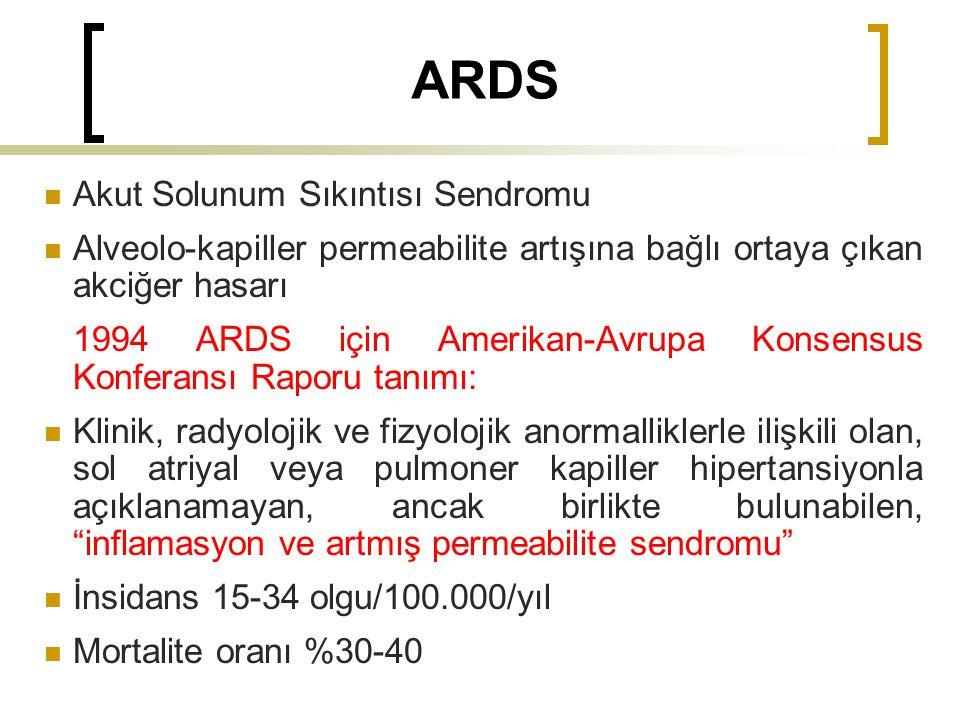ARDS Akut Solunum Sıkıntısı Sendromu