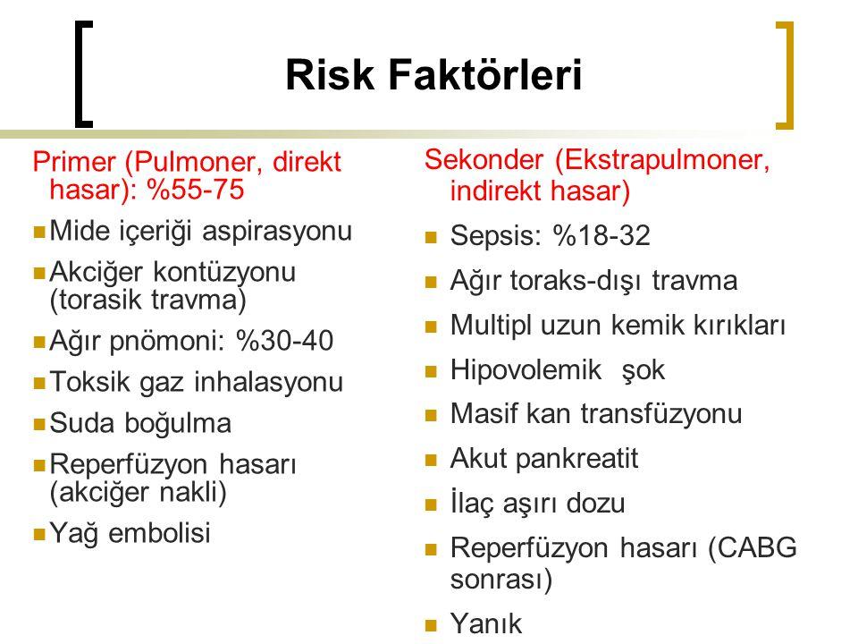 Risk Faktörleri Sekonder (Ekstrapulmoner, indirekt hasar)