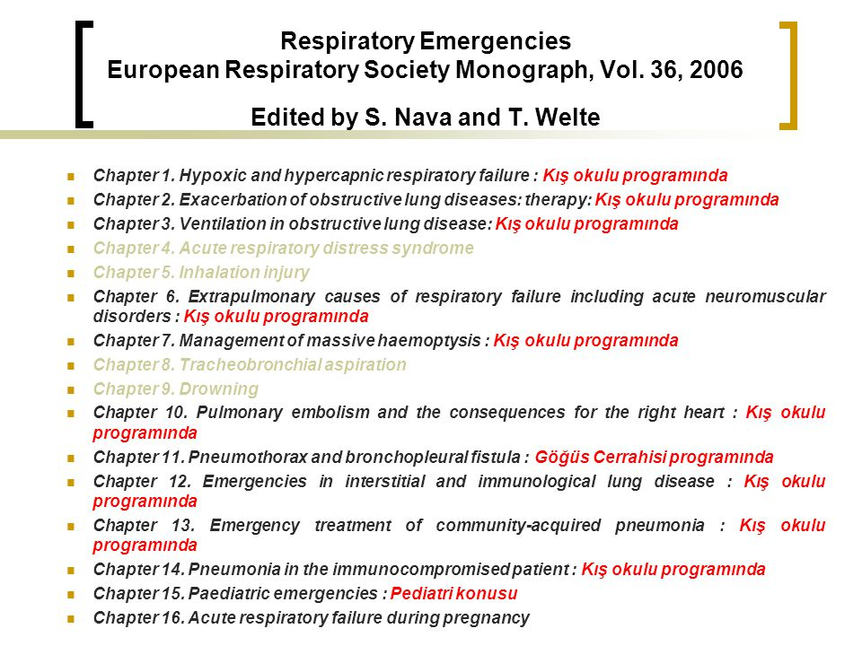 Respiratory Emergencies European Respiratory Society Monograph, Vol