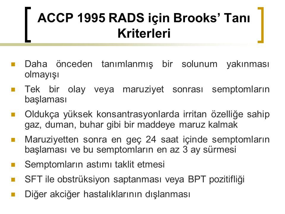 ACCP 1995 RADS için Brooks' Tanı Kriterleri