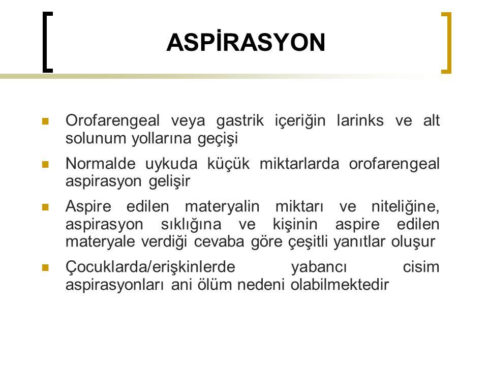ASPİRASYON Orofarengeal veya gastrik içeriğin larinks ve alt solunum yollarına geçişi.