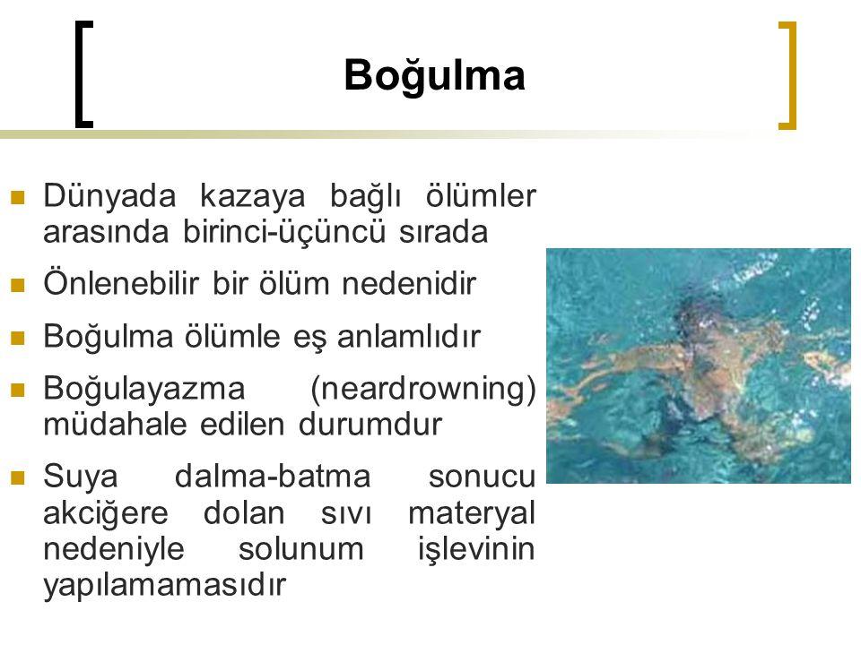 Boğulma Dünyada kazaya bağlı ölümler arasında birinci-üçüncü sırada