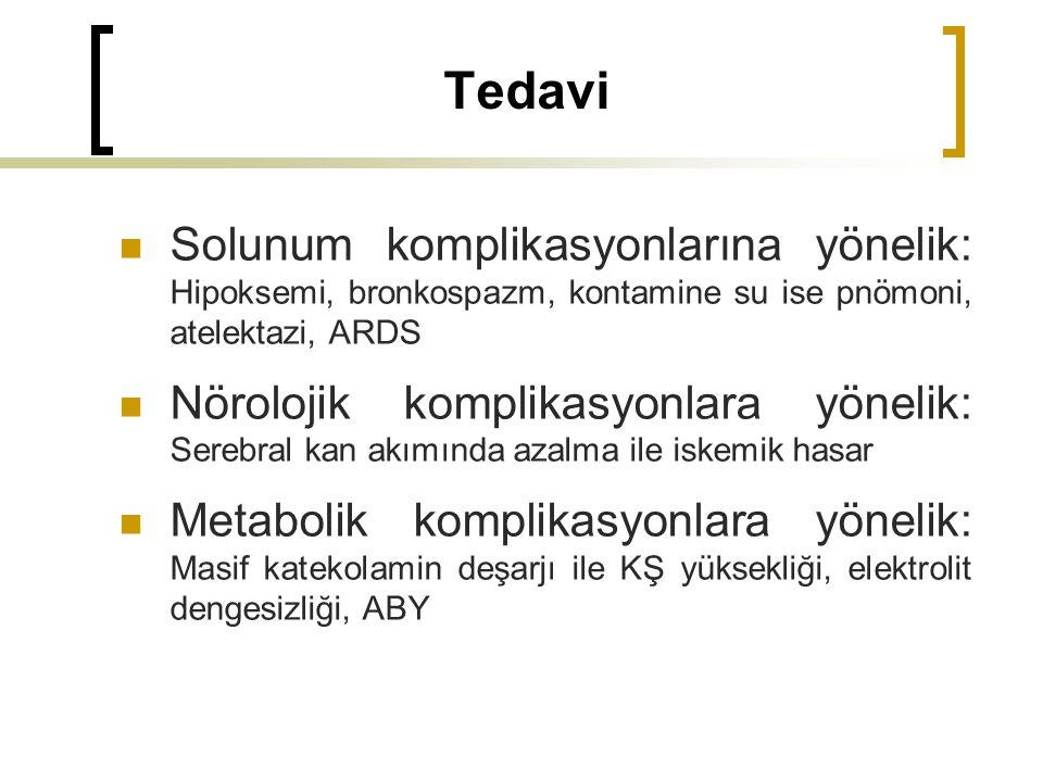 Tedavi Solunum komplikasyonlarına yönelik: Hipoksemi, bronkospazm, kontamine su ise pnömoni, atelektazi, ARDS.
