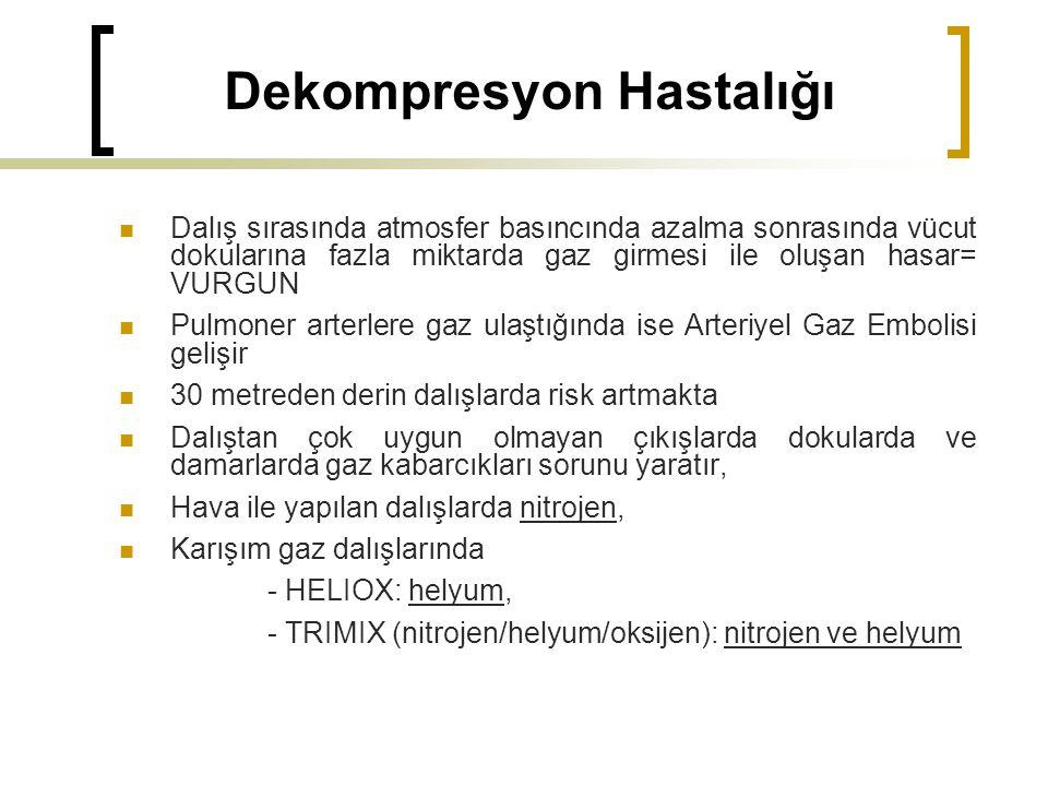Dekompresyon Hastalığı