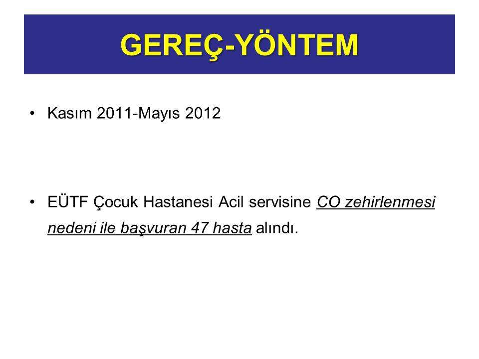 GEREÇ-YÖNTEM Kasım 2011-Mayıs 2012