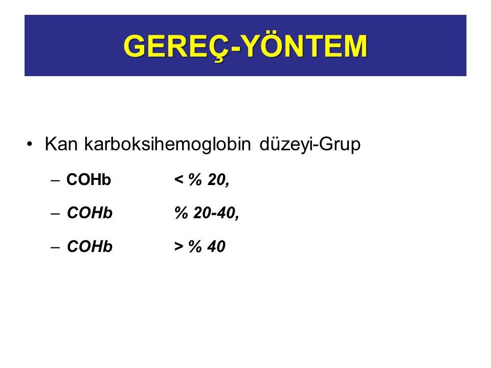 GEREÇ-YÖNTEM Kan karboksihemoglobin düzeyi-Grup COHb < % 20,