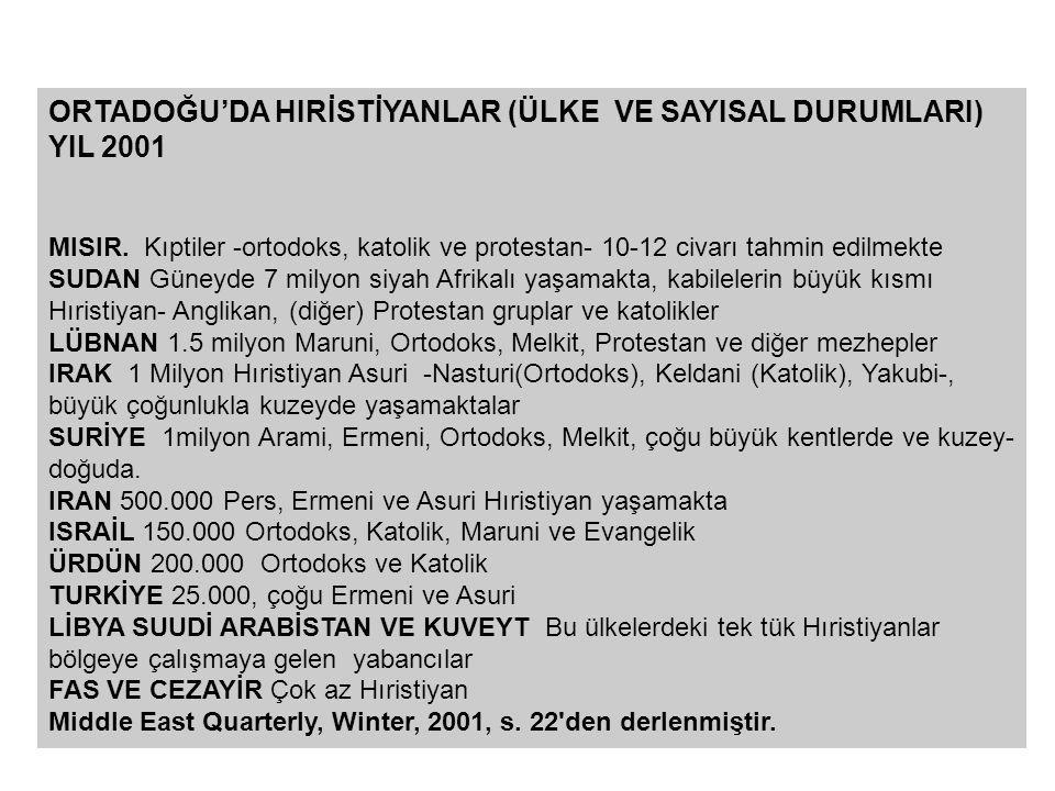 ORTADOĞU'DA HIRİSTİYANLAR (ÜLKE VE SAYISAL DURUMLARI) YIL 2001