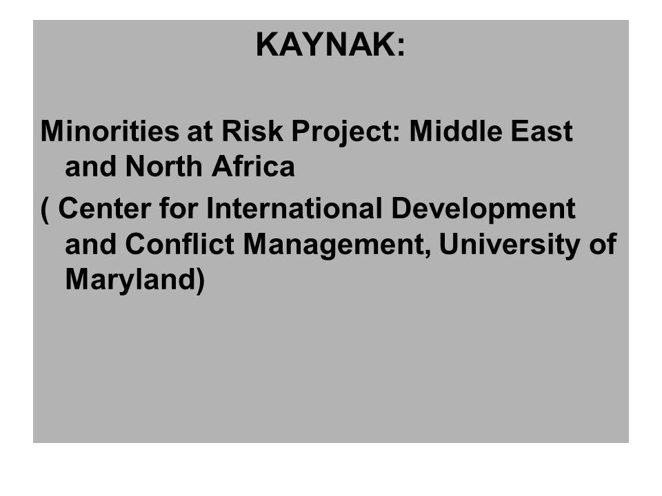 KAYNAK: Minorities at Risk Project: Middle East and North Africa