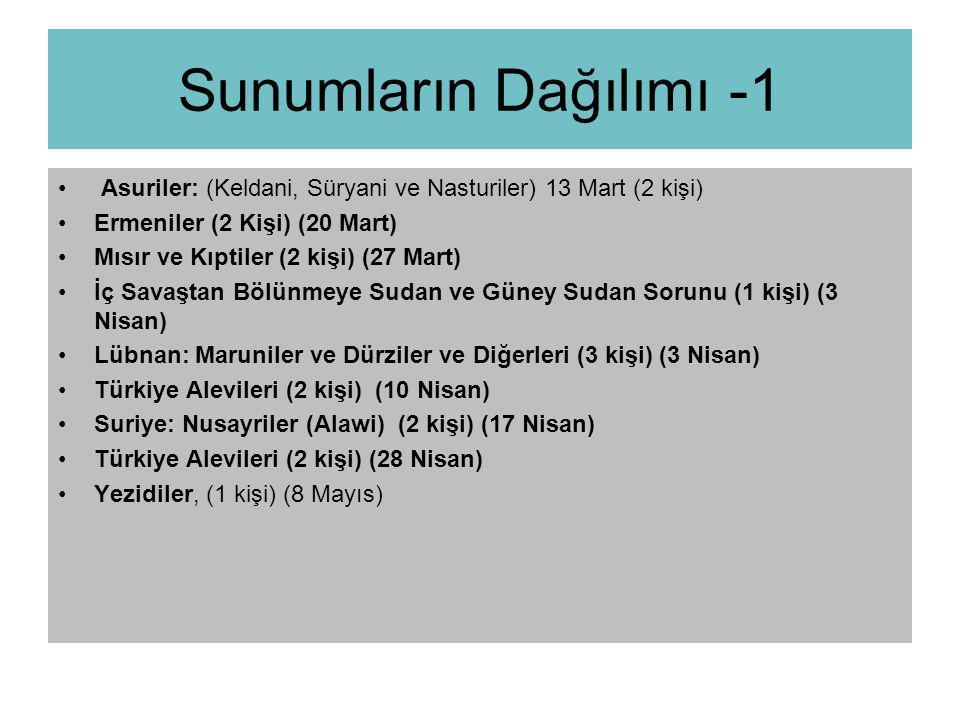 Sunumların Dağılımı -1 Asuriler: (Keldani, Süryani ve Nasturiler) 13 Mart (2 kişi) Ermeniler (2 Kişi) (20 Mart)