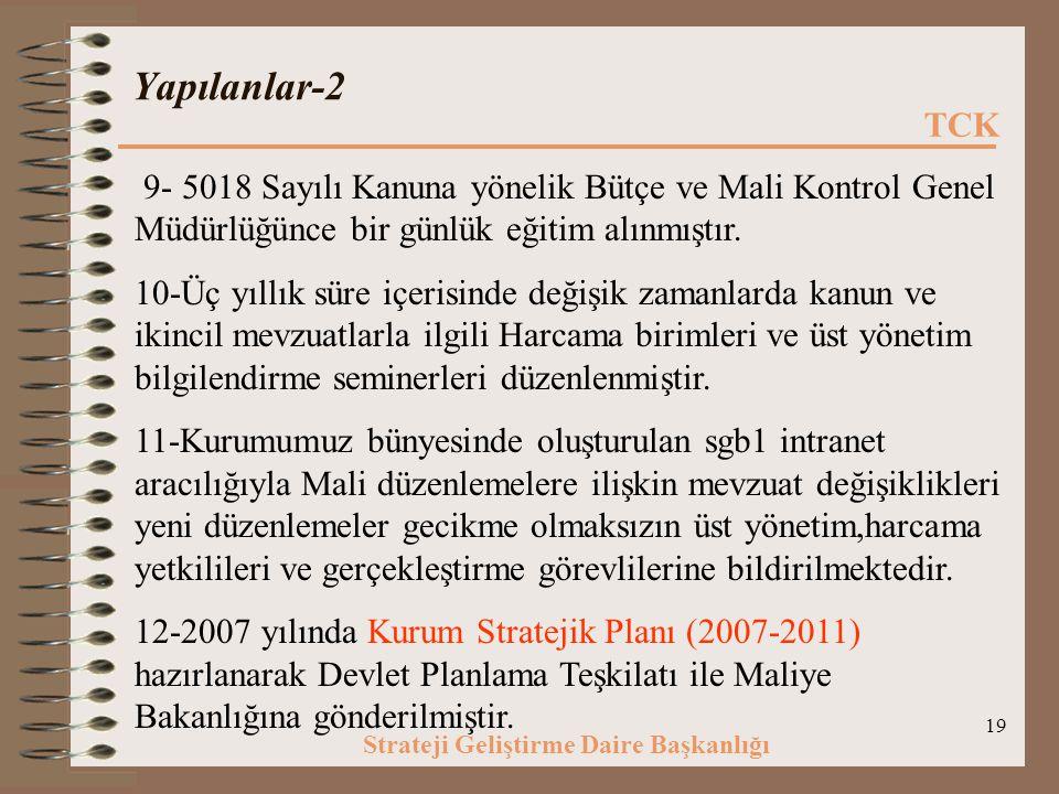 Yapılanlar-2 9- 5018 Sayılı Kanuna yönelik Bütçe ve Mali Kontrol Genel Müdürlüğünce bir günlük eğitim alınmıştır.