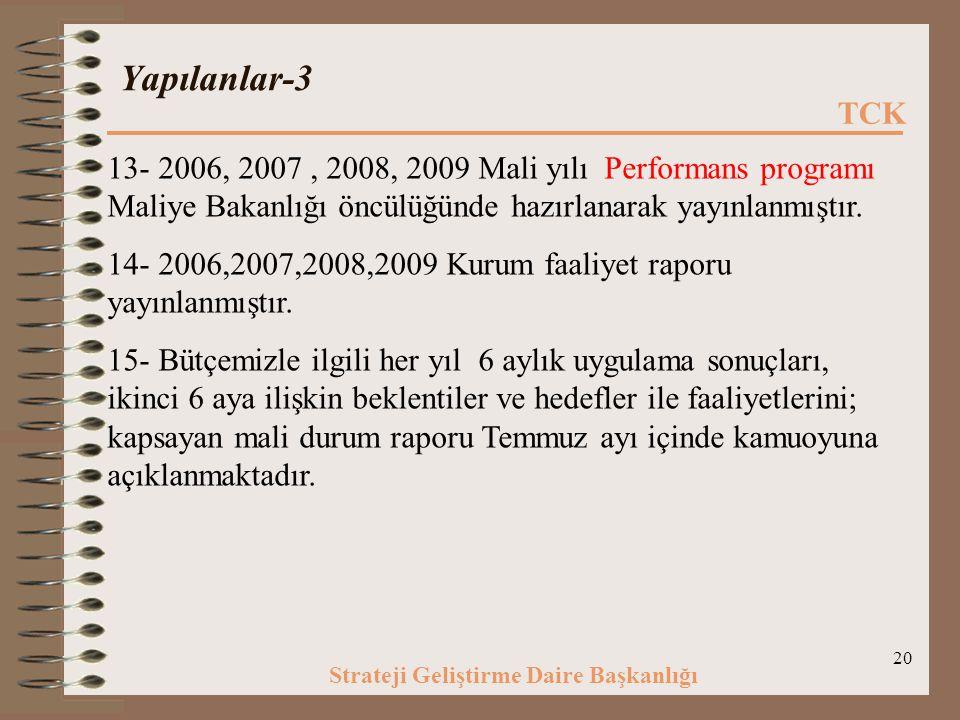 Yapılanlar-3 13- 2006, 2007 , 2008, 2009 Mali yılı Performans programı Maliye Bakanlığı öncülüğünde hazırlanarak yayınlanmıştır.