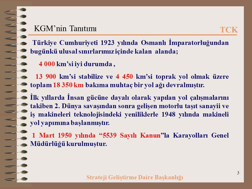 KGM'nin Tanıtımı Türkiye Cumhuriyeti 1923 yılında Osmanlı İmparatorluğundan bugünkü ulusal sınırlarımız içinde kalan alanda;