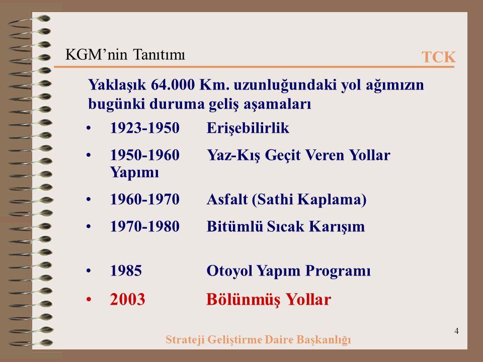 2003 Bölünmüş Yollar KGM'nin Tanıtımı