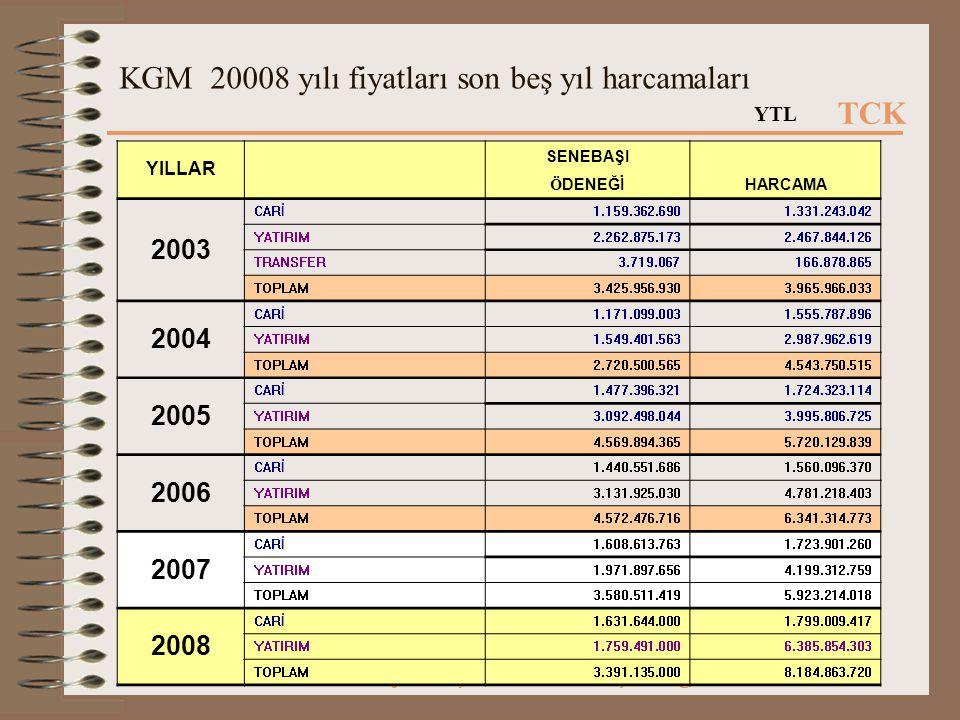 KGM 20008 yılı fiyatları son beş yıl harcamaları