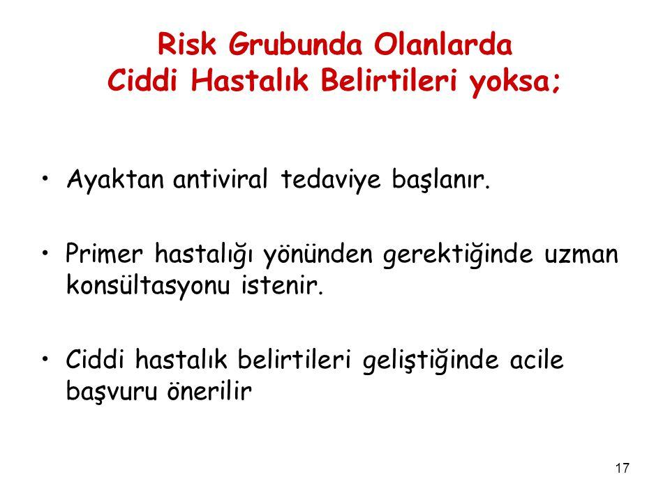 Risk Grubunda Olanlarda Ciddi Hastalık Belirtileri yoksa;