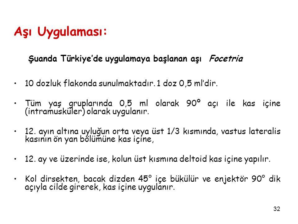 Aşı Uygulaması: Şuanda Türkiye'de uygulamaya başlanan aşı Focetria