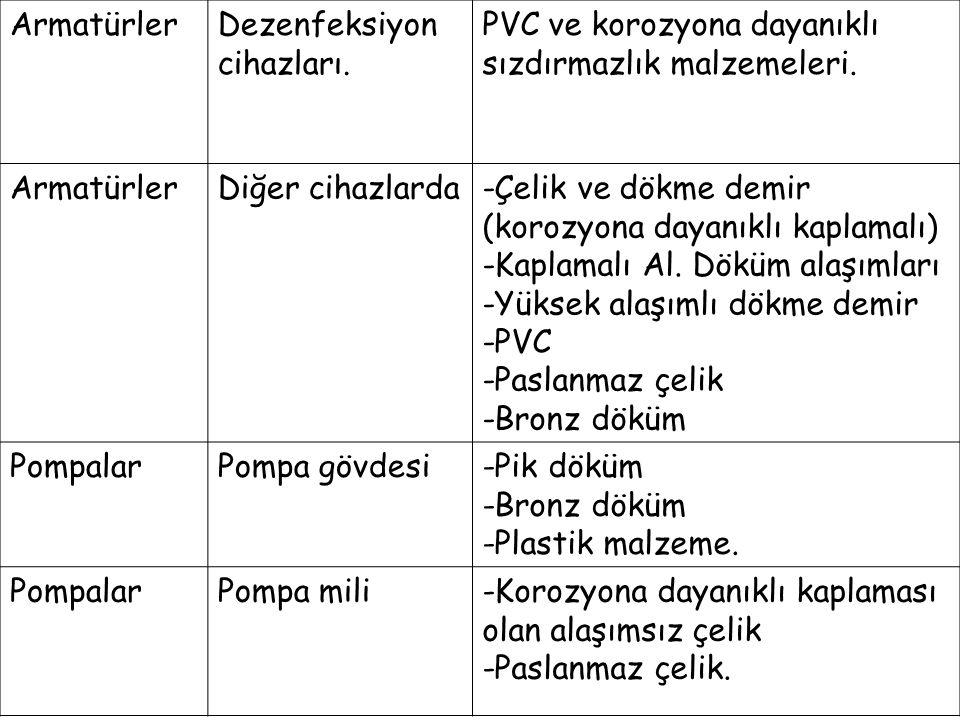Armatürler Dezenfeksiyon cihazları. PVC ve korozyona dayanıklı sızdırmazlık malzemeleri. Diğer cihazlarda.