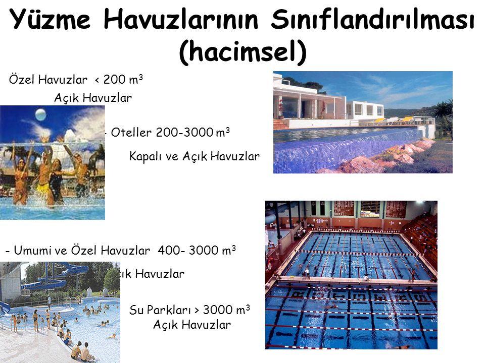 Yüzme Havuzlarının Sınıflandırılması (hacimsel)
