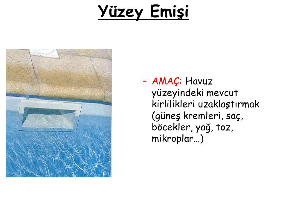 Yüzey Emişi AMAÇ: Havuz yüzeyindeki mevcut kirlilikleri uzaklaştırmak (güneş kremleri, saç, böcekler, yağ, toz, mikroplar…)