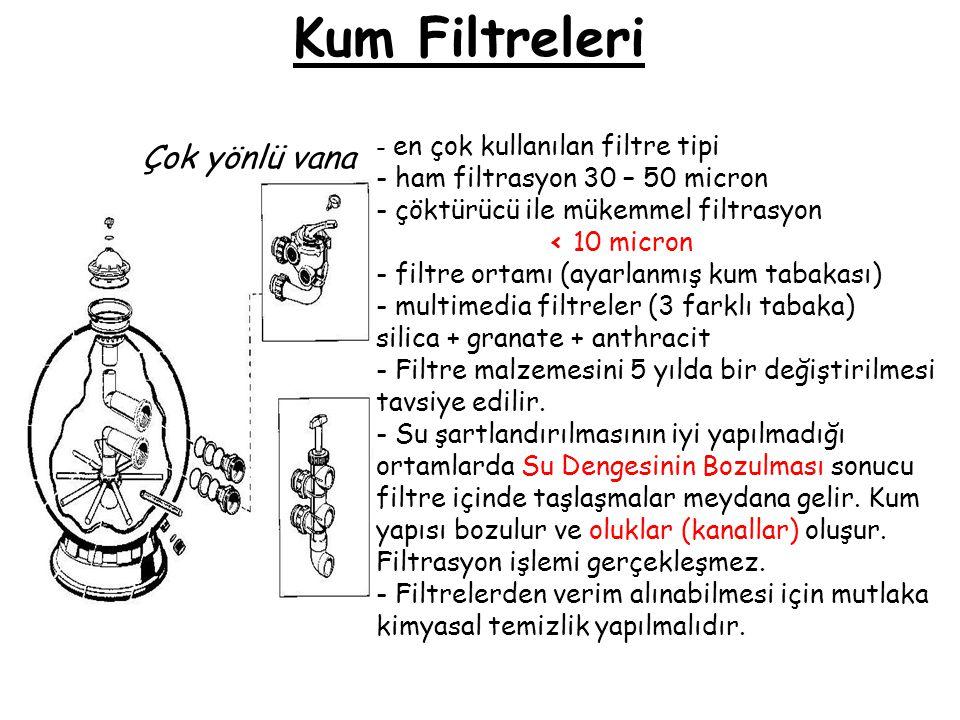 Kum Filtreleri Çok yönlü vana ham filtrasyon 30 – 50 micron