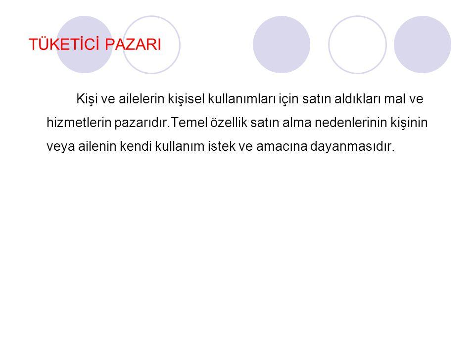 TÜKETİCİ PAZARI