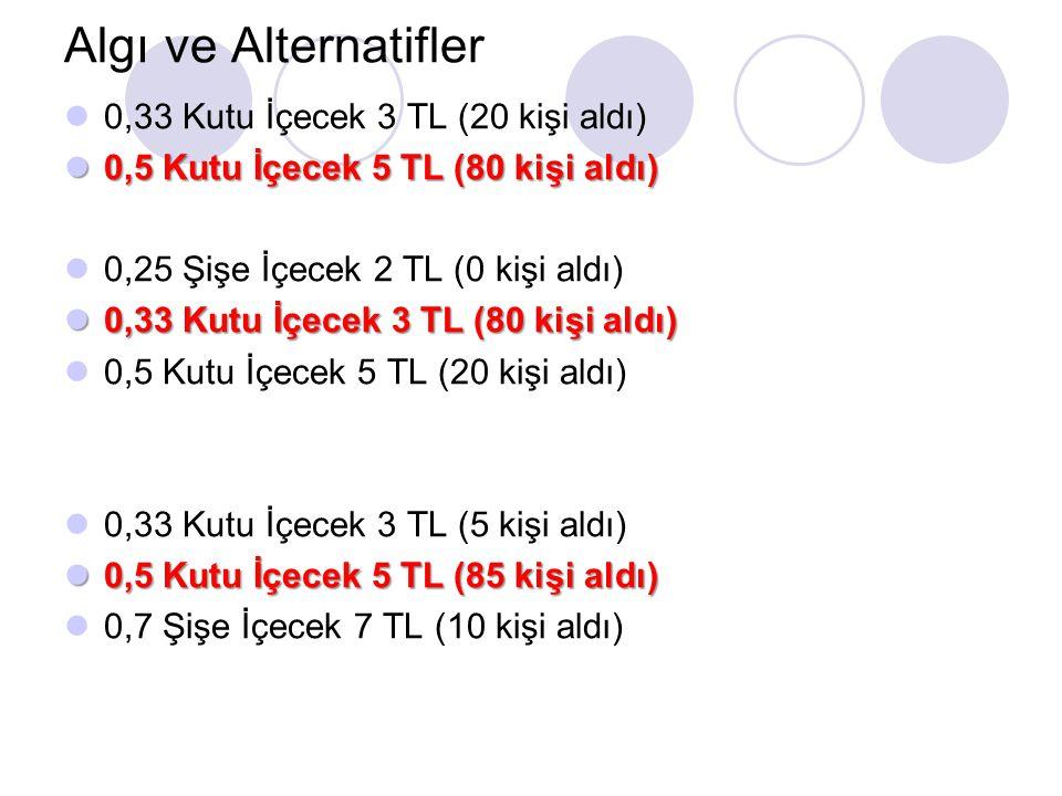 Algı ve Alternatifler 0,33 Kutu İçecek 3 TL (20 kişi aldı)