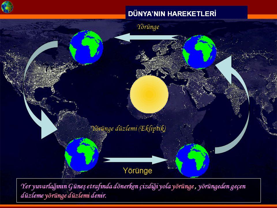 Yörünge düzlemi (Ekliptik)