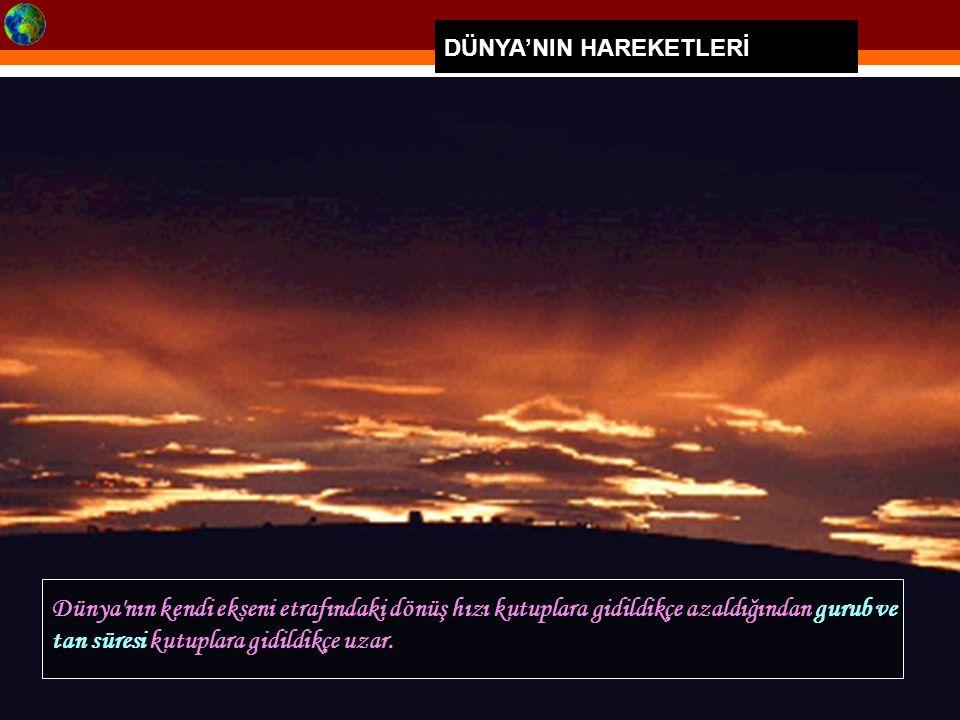 DÜNYA'NIN HAREKETLERİ