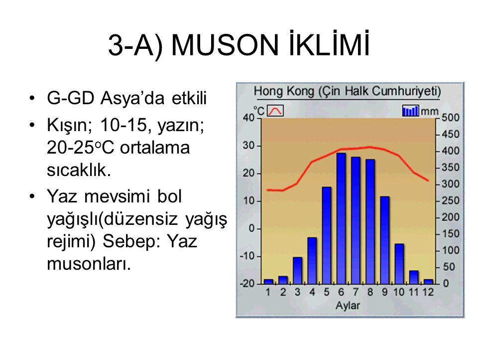 3-A) MUSON İKLİMİ G-GD Asya'da etkili