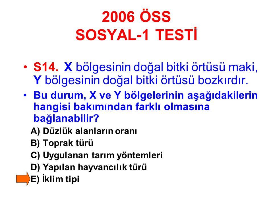 2006 ÖSS SOSYAL-1 TESTİ S14. X bölgesinin doğal bitki örtüsü maki, Y bölgesinin doğal bitki örtüsü bozkırdır.