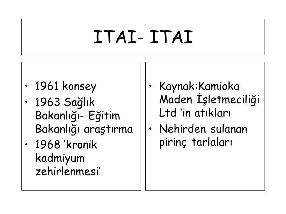 ITAI- ITAI 1961 konsey. 1963 Sağlık Bakanlığı- Eğitim Bakanlığı araştırma. 1968 'kronik kadmiyum zehirlenmesi'