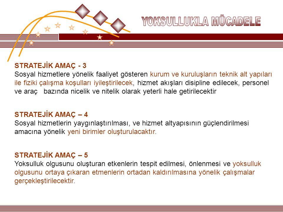 YOKSULLUKLA MÜCADELE STRATEJİK AMAÇ - 3.