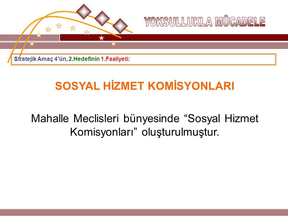 SOSYAL HİZMET KOMİSYONLARI