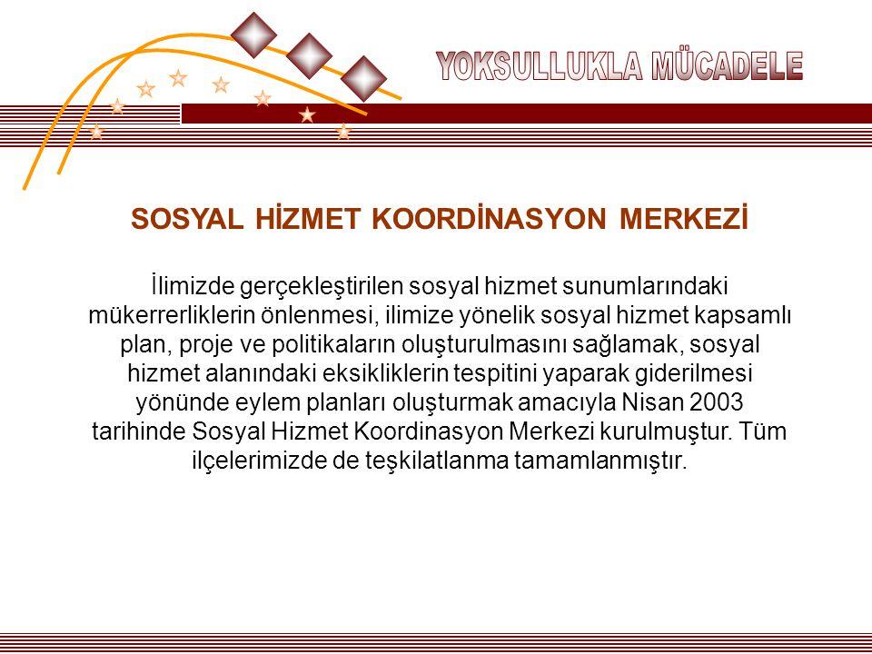 SOSYAL HİZMET KOORDİNASYON MERKEZİ