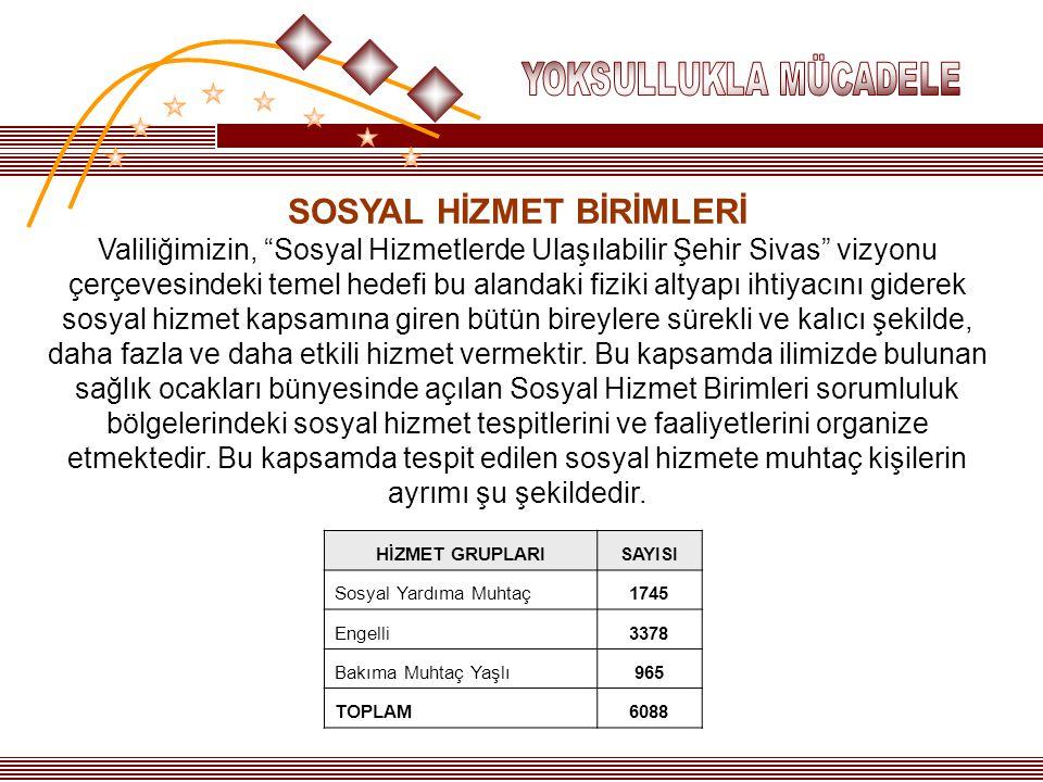 SOSYAL HİZMET BİRİMLERİ